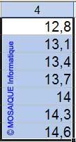 La recopie incrémentée fonctionne avec des valeurs quelconques - Excel - MOSAIQUE Informatique - 54 - Nancy - Meurthe et Moselle - Lorraine