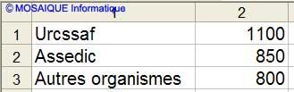 Les données à saisir dans la seconde feuille - Excel - MOSAIQUE Informatique - Formations  informatiques - Création de sites web - 54 - Nancy - Meurthe et Moselle - Lorraine