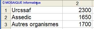 Le résultat final - Excel - MOSAIQUE Informatique - Formations  informatiques - Création de sites web - 54 - Nancy - Meurthe et Moselle - Lorraine