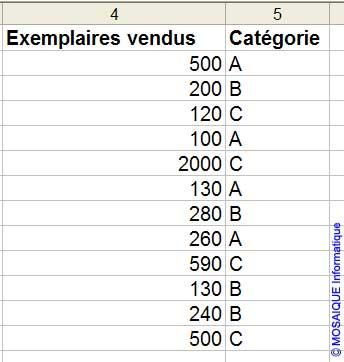 Une colonne est ajoutée - Excel - MOSAIQUE Informatique - Formations informatiques et création de sites web - 54 - Nancy - Meurthe et Moselle - Lorraine