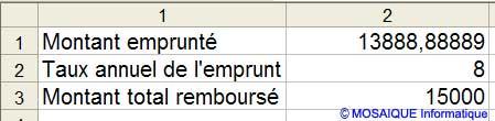 Le résultat final - Excel - MOSAIQUE Informatique - Formations informatiques et création de sites web - 54 - Nancy - Meurthe et Moselle - Lorraine