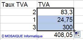 La recopie de la formule - Excel - MOSAIQUE Informatique - Cours bureautiques en ligne - 54 - Nancy - www.mosaiqueinformatique.fr