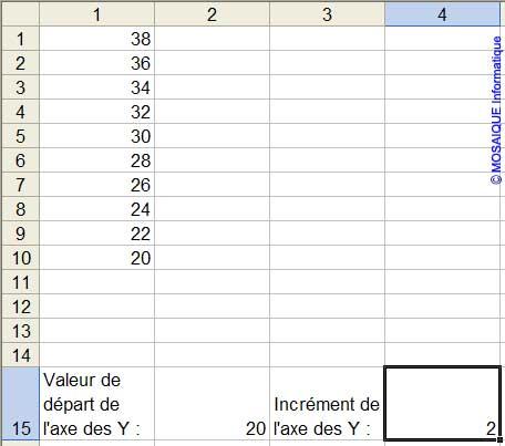 La valeur de départ et l'incrément sont modifiés - Excel 2002 - MOSAIQUE Informatique - Cours Excel - 54 - Nancy - www.mosaiqueinformatique.fr