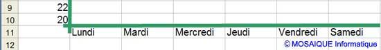 Les jours de la semaine sont ajoutés sur l'axe - Excel - MOSAIQUE Informatique - Cours Excel - 54 - Nancy - www.mosaiqueinformatique.fr