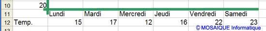Des valeurs sont affectées aux jours de la semaine - Excel - MOSAIQUE Informatique - Cours Excel - 54 - Nancy - www.mosaiqueinformatique.fr