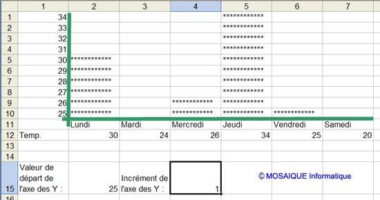 L'incrément est modifié - Excel - MOSAIQUE Informatique - Nancy - 54