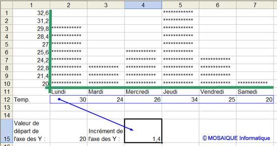 Le calcul de l'incrément est automatisé et optimisé - Excel - MOSAIQUE Informatique - 54 - Nancy