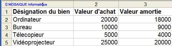 Les données à saisir - Excel - MOSAIQUE Informatique - 54 - Nancy