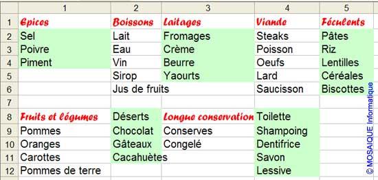 La mise en forme est reproduite sur une colonne sur deux - Excel - MOSAIQUE Informatique - 54 - Nancy - Meurthe et Moselle - Lorraine