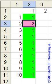 La mise en forme conditionnelle est incorrecte - Excel - MOSAIQUE Informatique - 54 - Nancy - Meurthe et Moselle - Lorraine