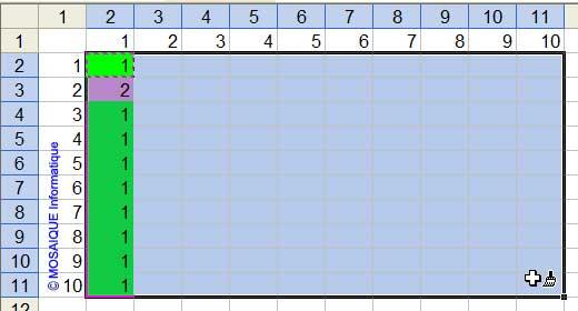 La reproduction de la mise en forme - Excel - MOSAIQUE Informatique - 54 - Nancy - Meurthe et Moselle - Lorraine