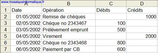 Le tableau à saisir - Excel - MOSAIQUE Informatique - Formations Informatiques à Nancy - 54 - Nancy - www.mosaiqueinformatique.fr