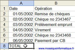 Les totaux seront affichés sur cette ligne - Excel - MOSAIQUE Informatique - Formations bureautiques - 54 - Nancy - www.mosaiqueinformatique.fr