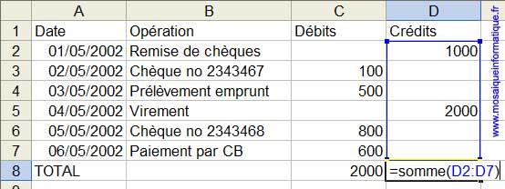 La formule de calcul du total de la colonne des crédits - Excel 2002 - MOSAIQUE Informatique - Cours Excel - 54 - Nancy - www.mosaiqueinformatique.fr