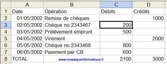 La modification d'une donnée dans une colonne entraîne le recalcul du total de la colonne - Excel - MOSAIQUE Informatique - Tutos en ligne - 54 - Nancy - www.mosaiqueinformatique.fr