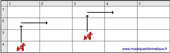 Votre mission : symboliser les déplacements des cavaliers ! - Excel - MOSAIQUE Informatique - Création de sites web - 54 - Nancy - www.mosaiqueinformatique.fr