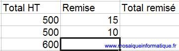 Les remises accordées - Excel - MOSAIQUE Informatique - Formations informatiques  - 54 - Nancy - www.mosaiqueinformatique.fr