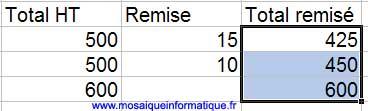 La recopie de la formule vers le bas a été effectuée - Excel - MOSAIQUE Informatique - Création de sites Internet  - 54 - Nancy - www.mosaiqueinformatique.fr