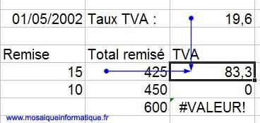 Les cellules utilisées dans la formule de la cellule L8C7 - Excel - MOSAIQUE Informatique - Formations informatiques - 54 - Nancy - www.mosaiqueinformatique.fr