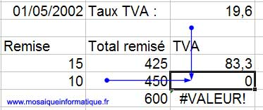 Les cellules utilisées dans la formule de la cellule L9C7 - Excel - MOSAIQUE Informatique - Formations bureautiques - 54 - Nancy - www.mosaiqueinformatique.fr