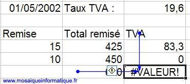 Les cellules utilisées dans la formule de la cellule L10C7 - Excel - MOSAIQUE Informatique -Journal nancéien de bureautique et d'informatique - 54 - Nancy - www.mosaiqueinformatique.fr