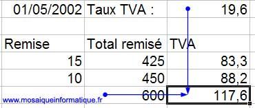 La formule de la cellule L10C7 fait maintenant référence correctement à la cellule contenant le taux de TVA - Excel - MOSAIQUE Informatique - Boutiques en ligne - 54 - Nancy - www.mosaiqueinformatique.fr