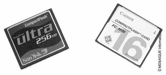 Cartes CompactFlash