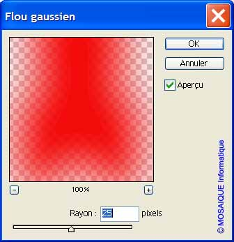 L'application du flou gaussien - Cours Photoshop