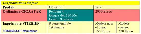 Le résultat obtenu - Word - MOSAIQUE Informatique - Tutoriels en ligne, formation informatique, bureautique, infographie, création de sites Internet - 54 - Nancy - Meurthe et Moselle - Lorraine