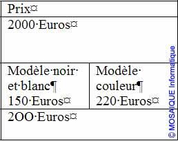 La cellule a été fractionnée en deux - Word - MOSAIQUE Informatique - Tutoriels en ligne, formation informatique, bureautique, infographie, création de sites Internet - 54 - Nancy - Meurthe et Moselle - Lorraine